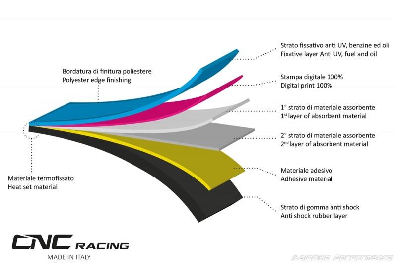 Pramac Ducati Parts