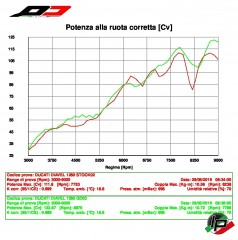 QD Auspuff Double Gunshot für Ducati Diavel 1260