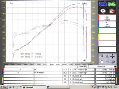 QD Auspuffanlage Gunshot Euro4 Zulassung für Ducati Panigale V4